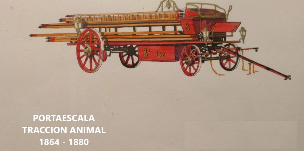 3 Porta escalas, tracción animal, 1864-1880.